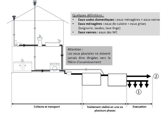 concept et fonctionnement. Black Bedroom Furniture Sets. Home Design Ideas